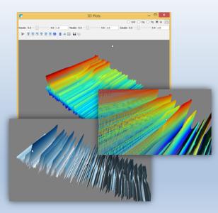 3D plots of multiplie datasets