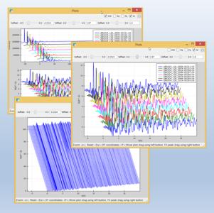 2D plots of multiplie datasets